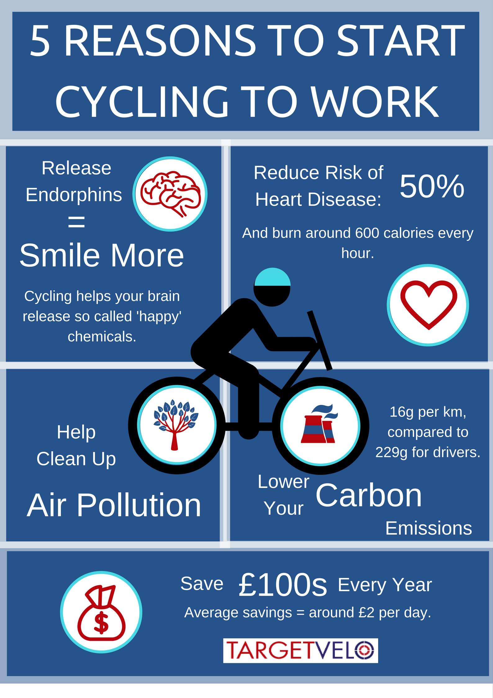 cycling-infographic